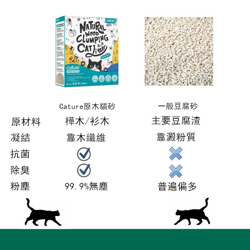 原木貓砂同豆腐砂的分別